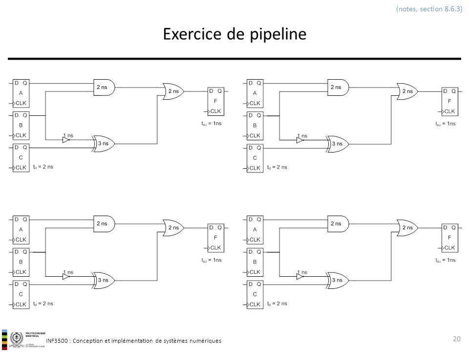 INF3500 : Conception et implémentation de systèmes numériques Exercice de pipeline 20 (notes, section 8.6.3)