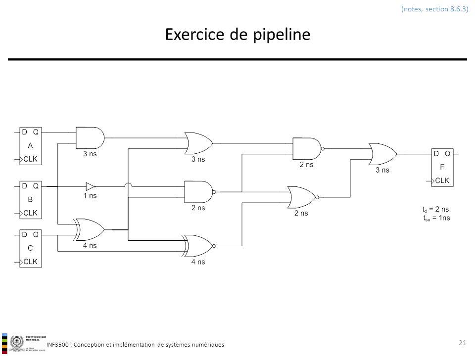INF3500 : Conception et implémentation de systèmes numériques Exercice de pipeline 21 (notes, section 8.6.3)