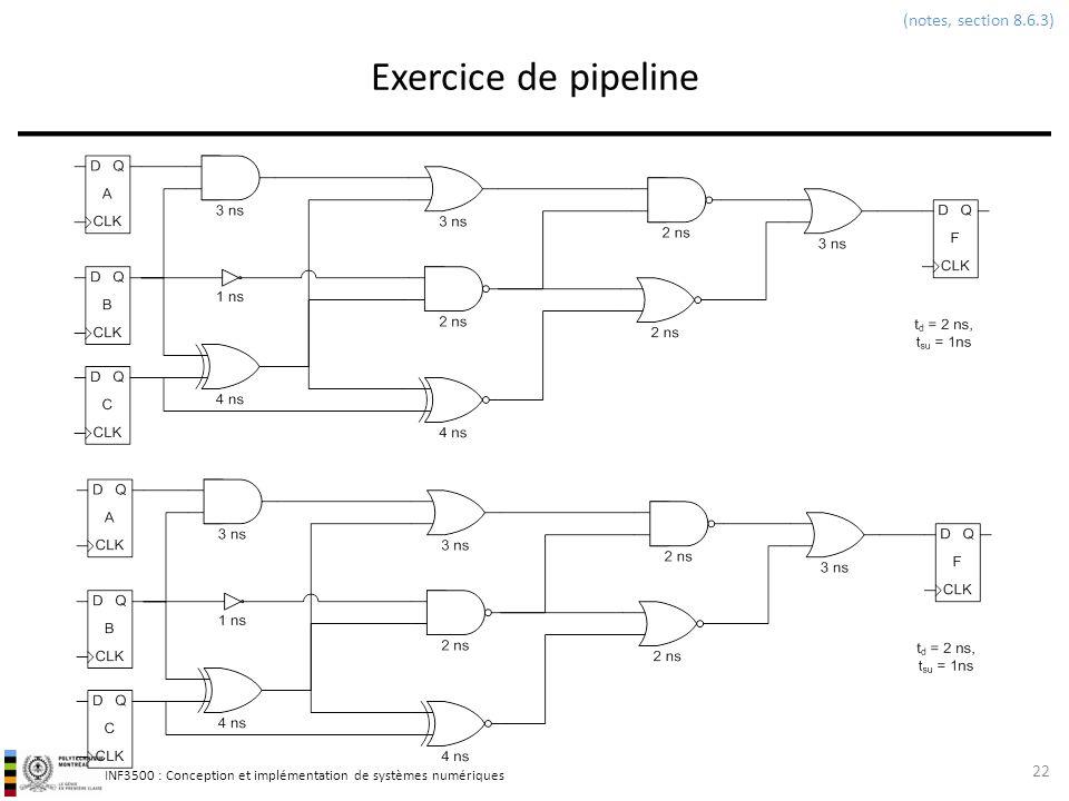 INF3500 : Conception et implémentation de systèmes numériques Exercice de pipeline 22 (notes, section 8.6.3)