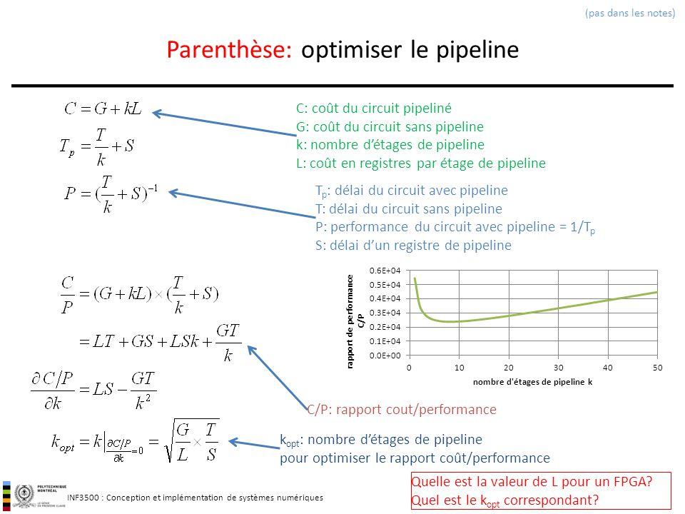 INF3500 : Conception et implémentation de systèmes numériques Parenthèse: optimiser le pipeline (pas dans les notes) C: coût du circuit pipeliné G: co