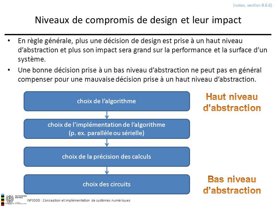 INF3500 : Conception et implémentation de systèmes numériques Niveaux de compromis de design et leur impact En règle générale, plus une décision de de