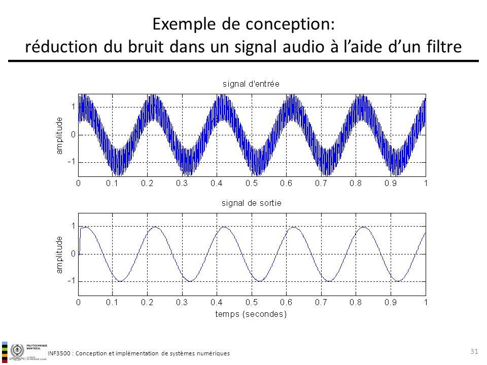 INF3500 : Conception et implémentation de systèmes numériques Exemple de conception: réduction du bruit dans un signal audio à laide dun filtre 31