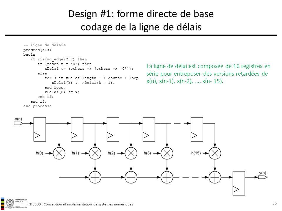 INF3500 : Conception et implémentation de systèmes numériques Design #1: forme directe de base codage de la ligne de délais 35 -- ligne de délais proc