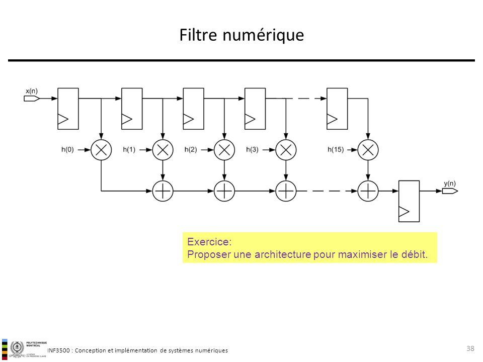 INF3500 : Conception et implémentation de systèmes numériques Filtre numérique 38 Exercice: Proposer une architecture pour maximiser le débit.