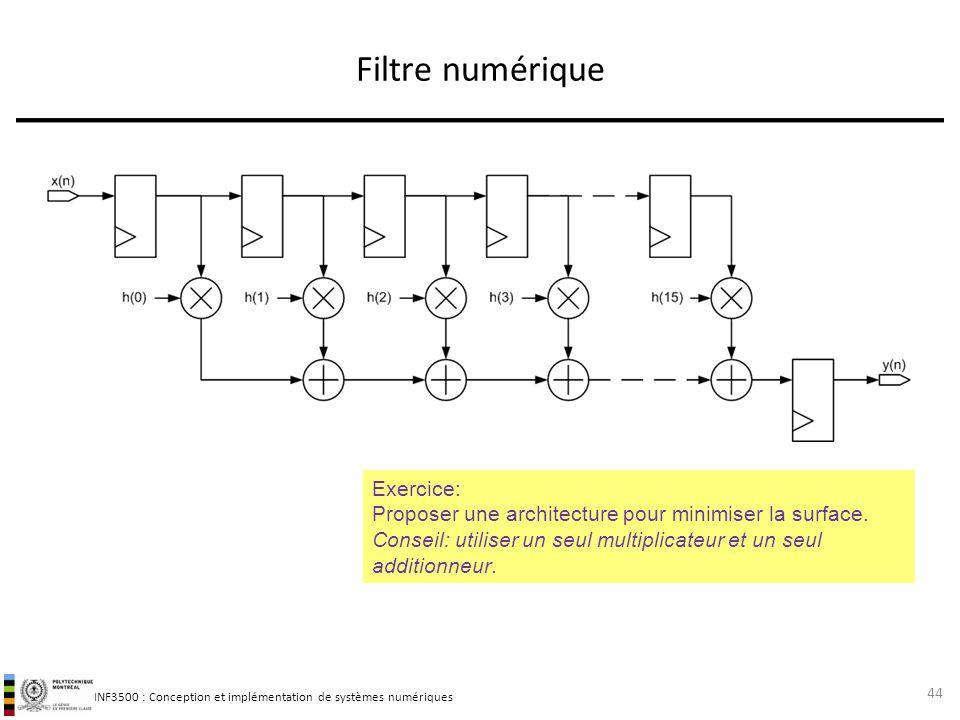 INF3500 : Conception et implémentation de systèmes numériques Filtre numérique 44 Exercice: Proposer une architecture pour minimiser la surface. Conse
