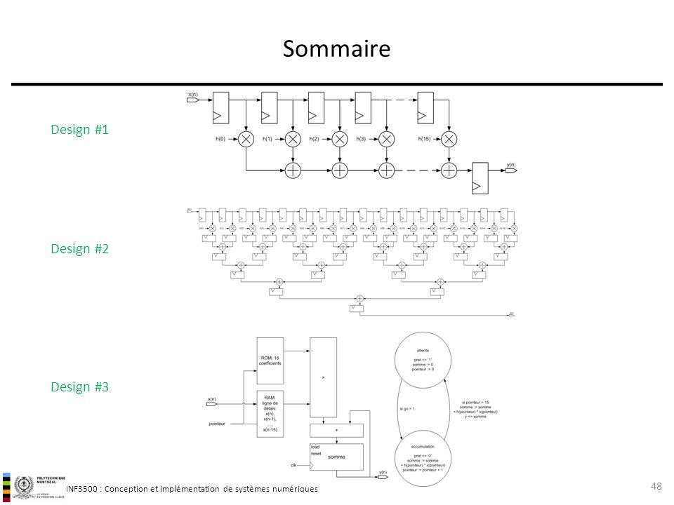 INF3500 : Conception et implémentation de systèmes numériques Sommaire 48 Design #1 Design #2 Design #3