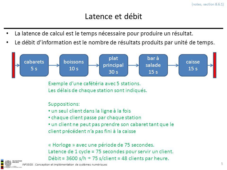 INF3500 : Conception et implémentation de systèmes numériques Architecture à pipeline pour circuit numérique 16 (notes, section 8.6.3) Supposons (t d, t su, t prop ) = (2 ns, 1 ns, 0 ns) T min = 2 + 8 + 0 + 1 = 11 ns T min1 = 2 + 4 + 0 + 1 = 7 ns T min2 = 2 + 4 + 0 + 1 = 7 ns T min = 7 ns ** On ne peut pas réduire T min de 50%, le pipeline vient avec une pénalité, on ne peut pas diviser ni t d ni t su.