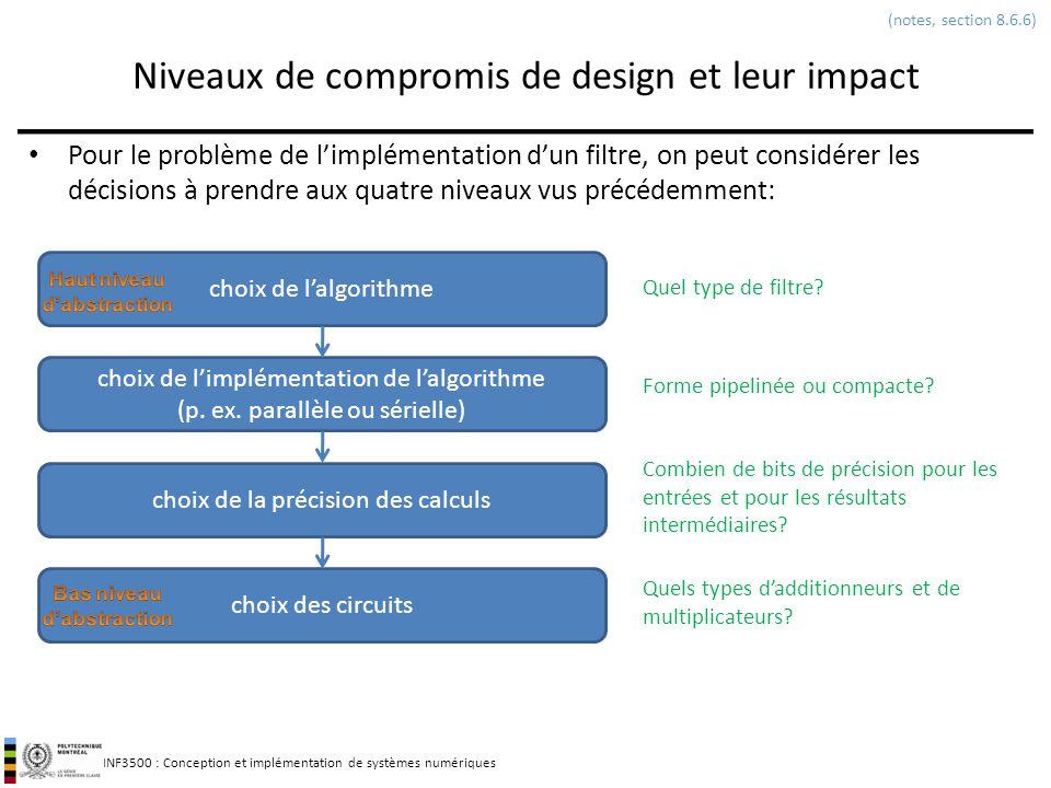 INF3500 : Conception et implémentation de systèmes numériques Niveaux de compromis de design et leur impact Pour le problème de limplémentation dun fi