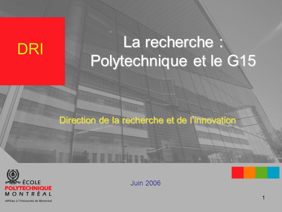 1 Direction de la recherche et de linnovation Juin 2006 La recherche : Polytechnique et le G15 DRI