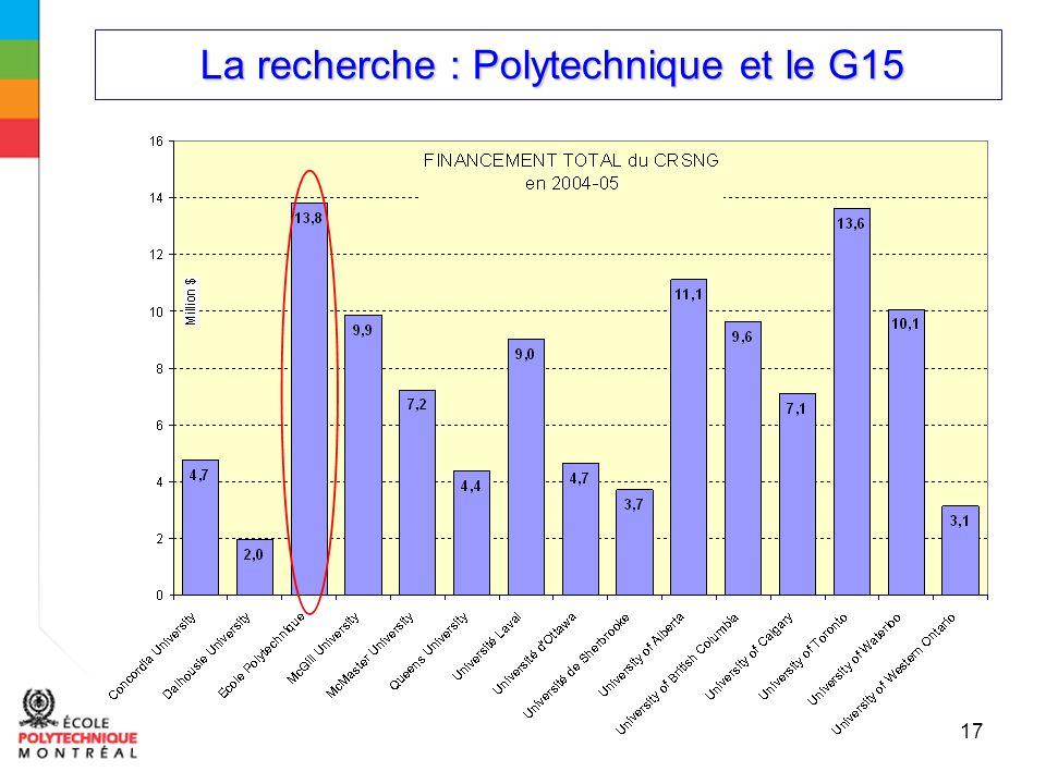 La recherche : Polytechnique et le G15 La recherche : Polytechnique et le G15 17