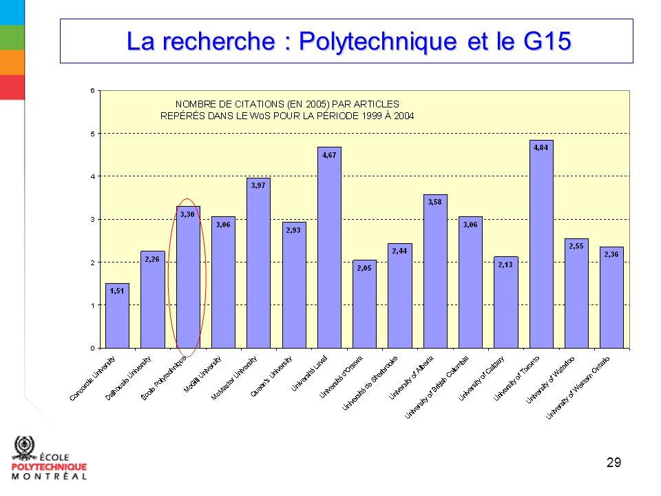 La recherche : Polytechnique et le G15 La recherche : Polytechnique et le G15 29