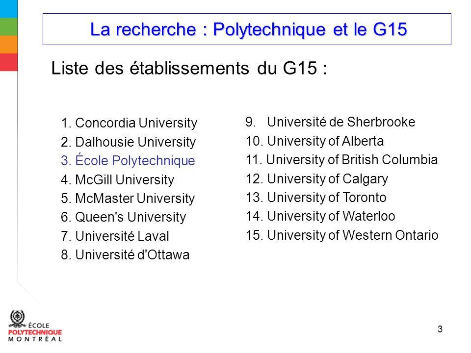 La recherche : Polytechnique et le G15 La recherche : Polytechnique et le G15 3 Liste des établissements du G15 : 1.