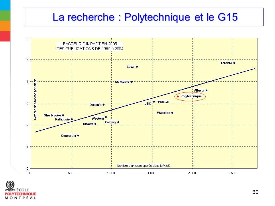 La recherche : Polytechnique et le G15 La recherche : Polytechnique et le G15 30