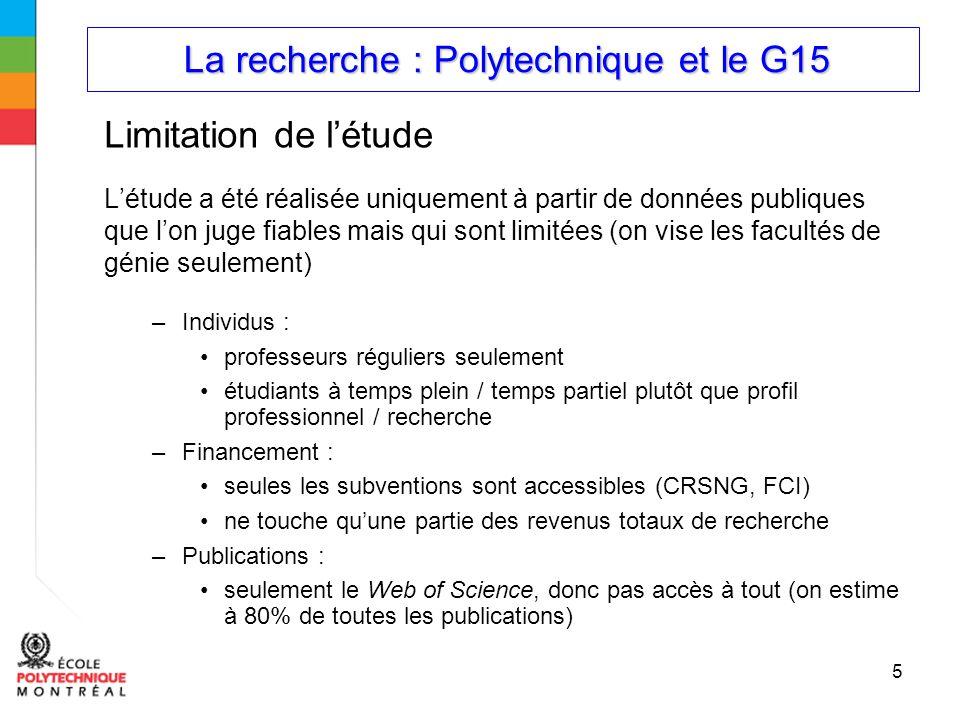 La recherche : Polytechnique et le G15 La recherche : Polytechnique et le G15 5 Limitation de létude Létude a été réalisée uniquement à partir de données publiques que lon juge fiables mais qui sont limitées (on vise les facultés de génie seulement) –Individus : professeurs réguliers seulement étudiants à temps plein / temps partiel plutôt que profil professionnel / recherche –Financement : seules les subventions sont accessibles (CRSNG, FCI) ne touche quune partie des revenus totaux de recherche –Publications : seulement le Web of Science, donc pas accès à tout (on estime à 80% de toutes les publications)