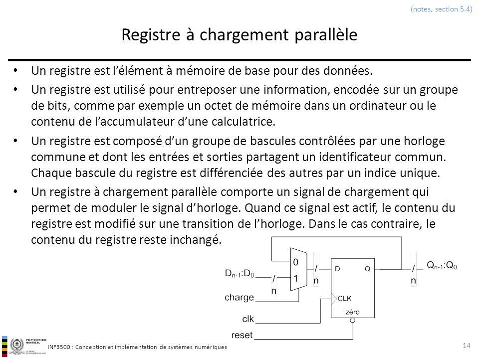 INF3500 : Conception et implémentation de systèmes numériques Registre à chargement parallèle Un registre est lélément à mémoire de base pour des donn