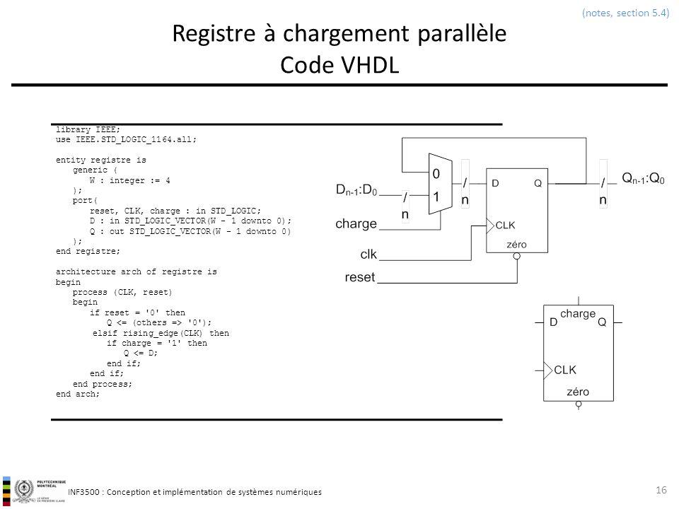 INF3500 : Conception et implémentation de systèmes numériques Registre à chargement parallèle Code VHDL 16 (notes, section 5.4) library IEEE; use IEEE