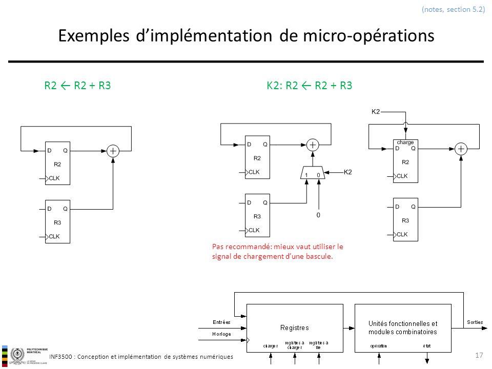 INF3500 : Conception et implémentation de systèmes numériques Exemples dimplémentation de micro-opérations 17 (notes, section 5.2) R2 R2 + R3K2: R2 R2