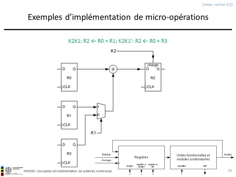 INF3500 : Conception et implémentation de systèmes numériques Exemples dimplémentation de micro-opérations 18 (notes, section 5.2) K2K1: R2 R0 + R1; K