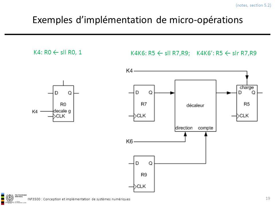 INF3500 : Conception et implémentation de systèmes numériques Exemples dimplémentation de micro-opérations 19 (notes, section 5.2) K4: R0 sll R0, 1 K4