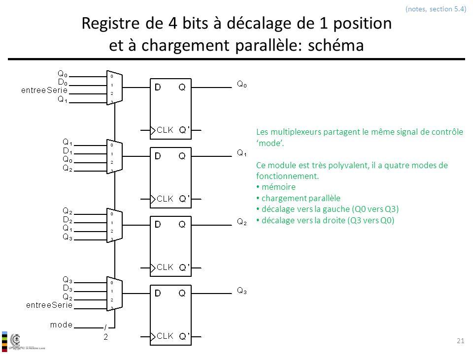 INF3500 : Conception et implémentation de systèmes numériques Registre de 4 bits à décalage de 1 position et à chargement parallèle: schéma 21 (notes,