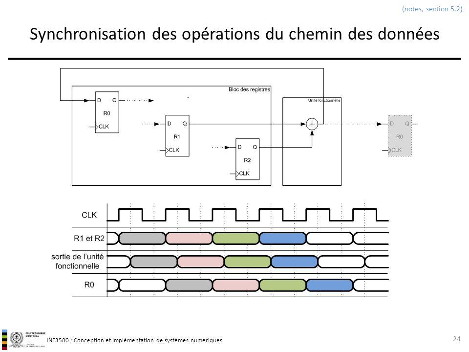 INF3500 : Conception et implémentation de systèmes numériques Synchronisation des opérations du chemin des données 24 (notes, section 5.2)