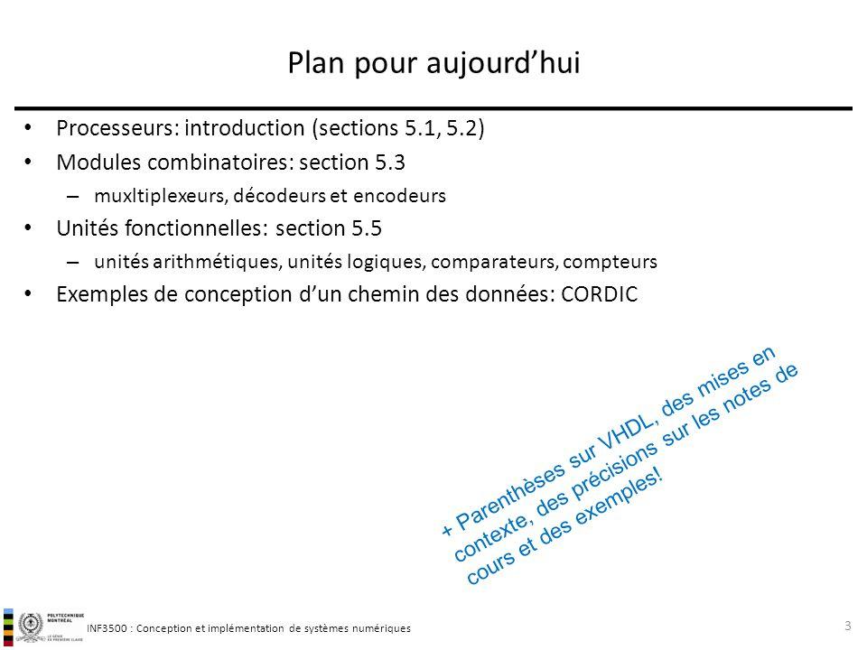 INF3500 : Conception et implémentation de systèmes numériques Plan pour aujourdhui Processeurs: introduction (sections 5.1, 5.2) Modules combinatoires