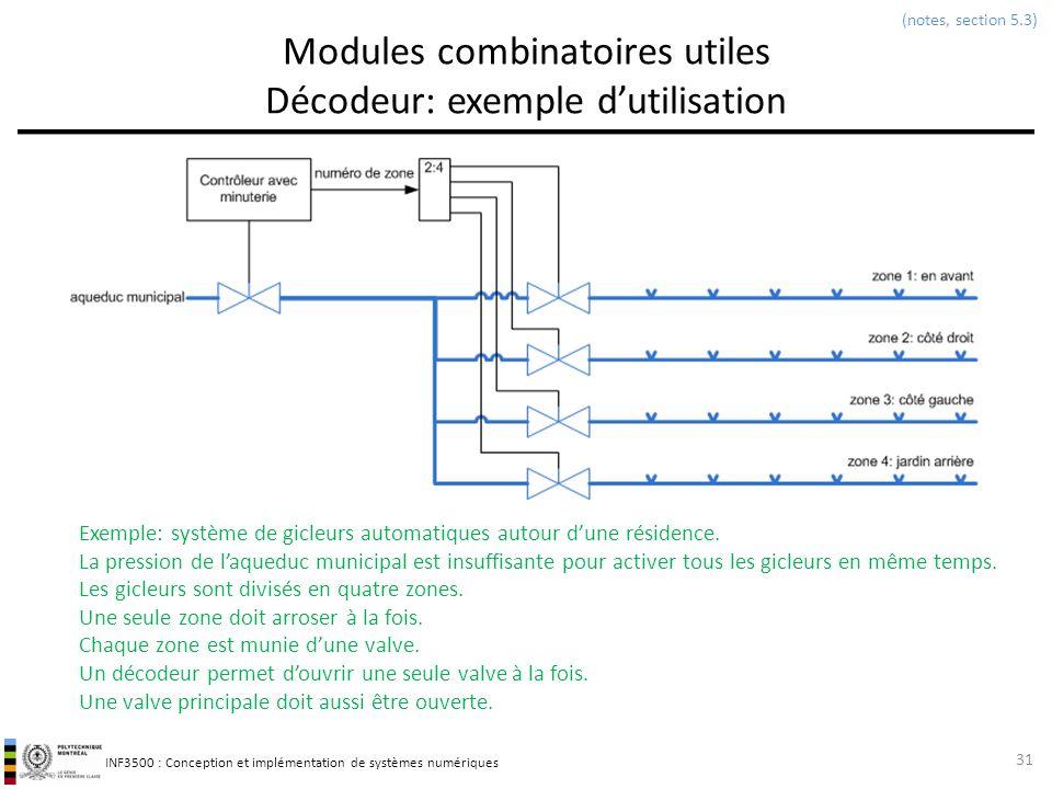 INF3500 : Conception et implémentation de systèmes numériques Modules combinatoires utiles Décodeur: exemple dutilisation 31 (notes, section 5.3) Exem