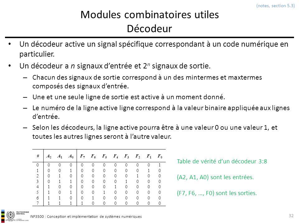 INF3500 : Conception et implémentation de systèmes numériques Modules combinatoires utiles Décodeur Un décodeur active un signal spécifique correspond