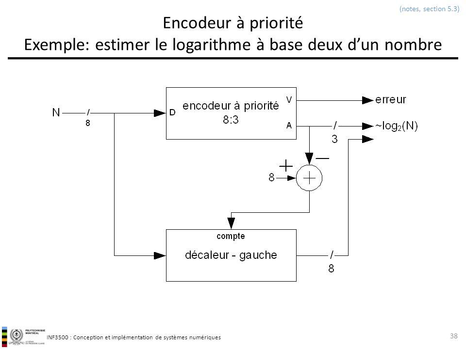 INF3500 : Conception et implémentation de systèmes numériques Encodeur à priorité Exemple: estimer le logarithme à base deux dun nombre 38 (notes, sec
