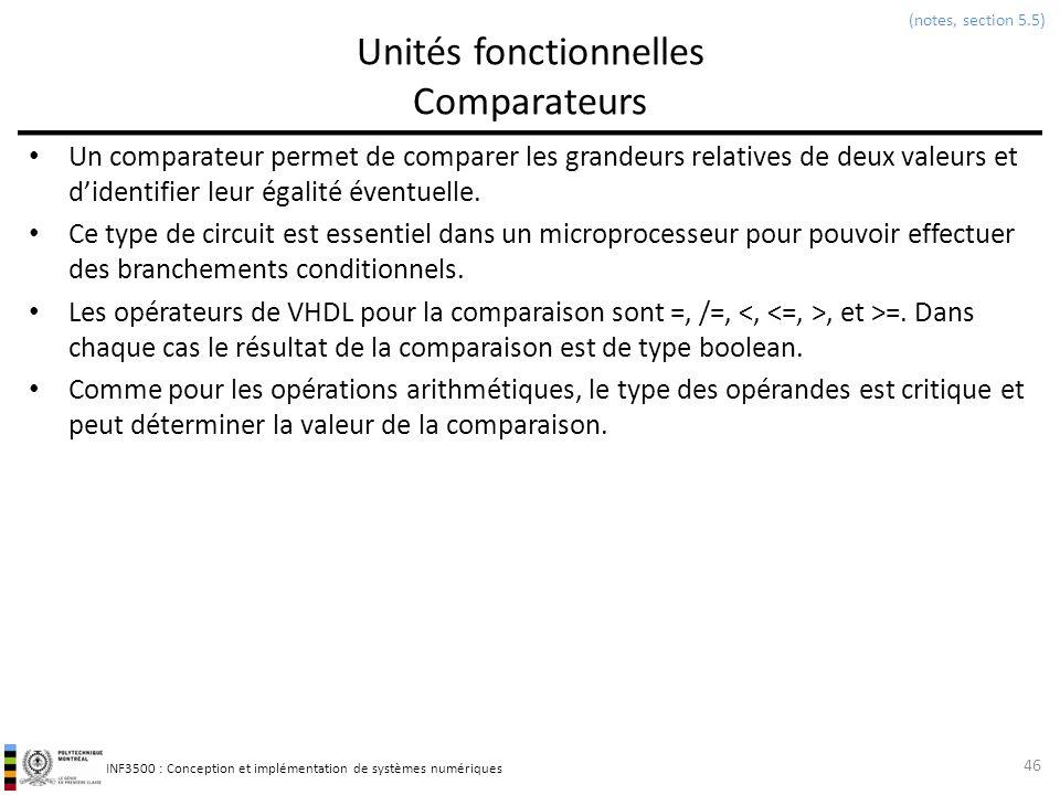 INF3500 : Conception et implémentation de systèmes numériques Unités fonctionnelles Comparateurs Un comparateur permet de comparer les grandeurs relat