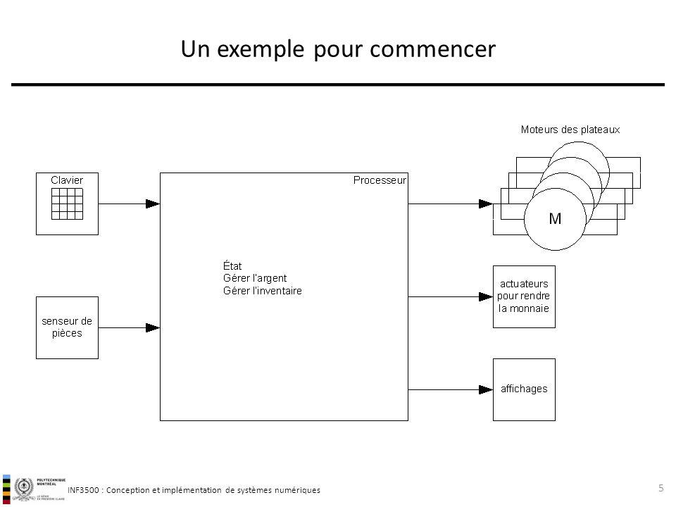 INF3500 : Conception et implémentation de systèmes numériques Un exemple pour commencer 5