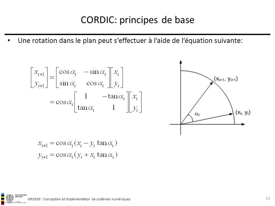 INF3500 : Conception et implémentation de systèmes numériques Une rotation dans le plan peut seffectuer à laide de léquation suivante: CORDIC: princip
