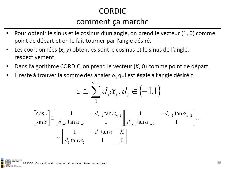 INF3500 : Conception et implémentation de systèmes numériques Pour obtenir le sinus et le cosinus dun angle, on prend le vecteur (1, 0) comme point de