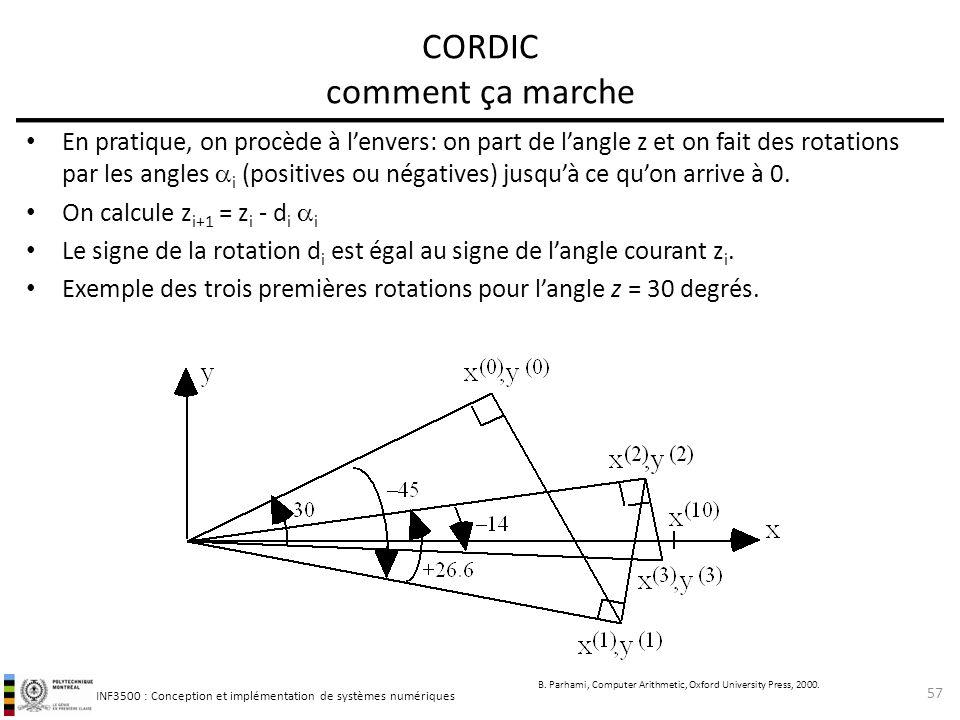 INF3500 : Conception et implémentation de systèmes numériques CORDIC comment ça marche En pratique, on procède à lenvers: on part de langle z et on fa