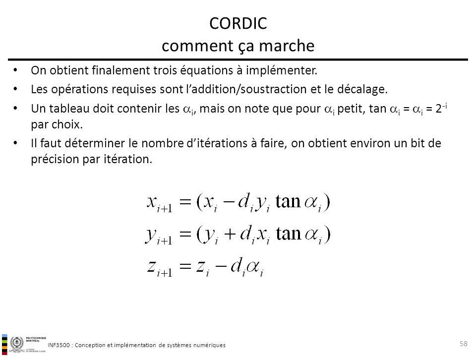 INF3500 : Conception et implémentation de systèmes numériques CORDIC comment ça marche On obtient finalement trois équations à implémenter. Les opérat