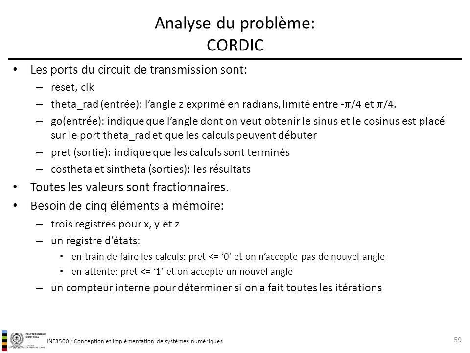 INF3500 : Conception et implémentation de systèmes numériques Analyse du problème: CORDIC Les ports du circuit de transmission sont: – reset, clk – th