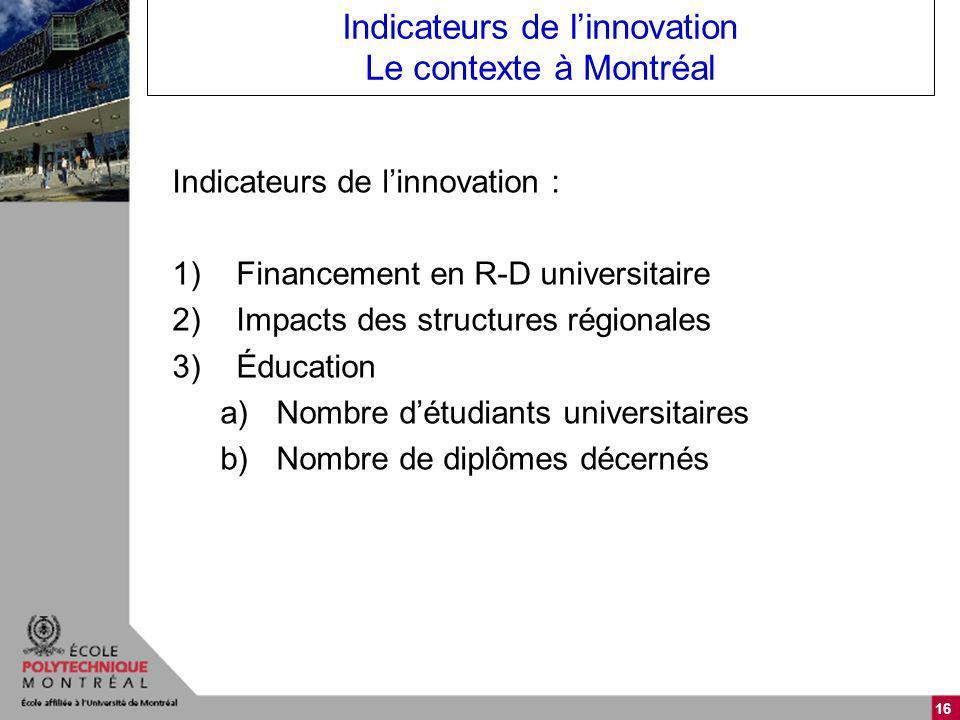 16 Indicateurs de linnovation : 1)Financement en R-D universitaire 2)Impacts des structures régionales 3)Éducation a)Nombre détudiants universitaires