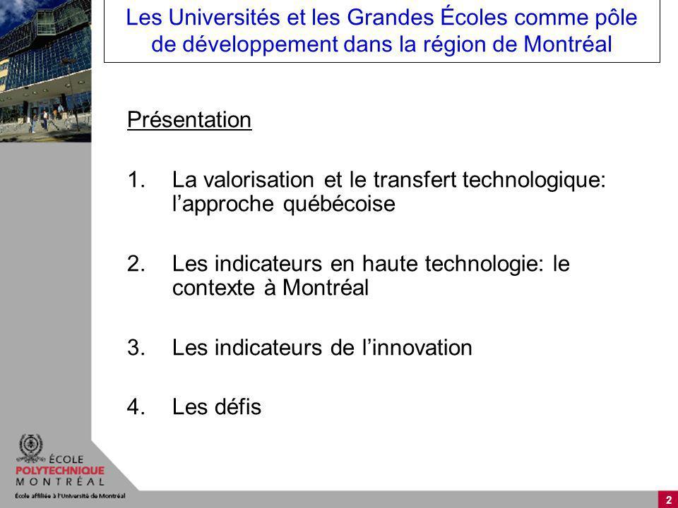 2 Les Universités et les Grandes Écoles comme pôle de développement dans la région de Montréal Présentation 1.La valorisation et le transfert technolo