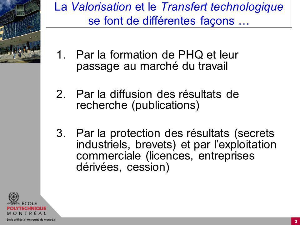3 La Valorisation et le Transfert technologique se font de différentes façons … 1.Par la formation de PHQ et leur passage au marché du travail 2.Par l