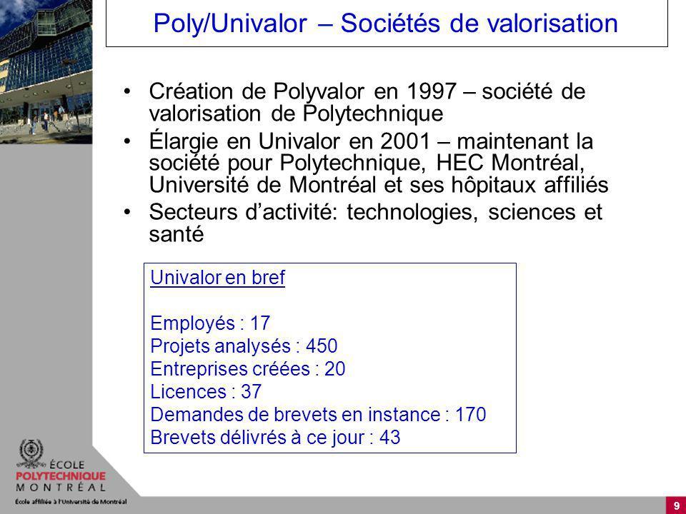 9 Poly/Univalor – Sociétés de valorisation Création de Polyvalor en 1997 – société de valorisation de Polytechnique Élargie en Univalor en 2001 – maintenant la société pour Polytechnique, HEC Montréal, Université de Montréal et ses hôpitaux affiliés Secteurs dactivité: technologies, sciences et santé Univalor en bref Employés : 17 Projets analysés : 450 Entreprises créées : 20 Licences : 37 Demandes de brevets en instance : 170 Brevets délivrés à ce jour : 43