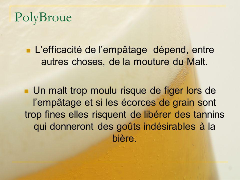 PolyBroue Lefficacité de lempâtage dépend, entre autres choses, de la mouture du Malt. Un malt trop moulu risque de figer lors de lempâtage et si les