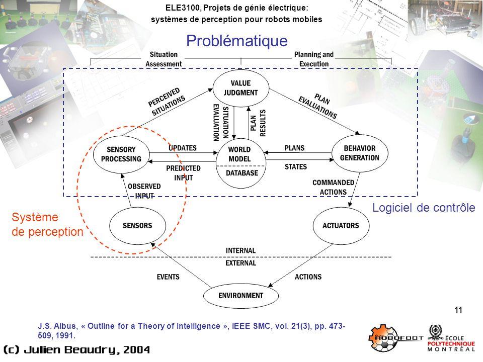 ELE3100, Projets de génie électrique: systèmes de perception pour robots mobiles Problématique 11 J.S.