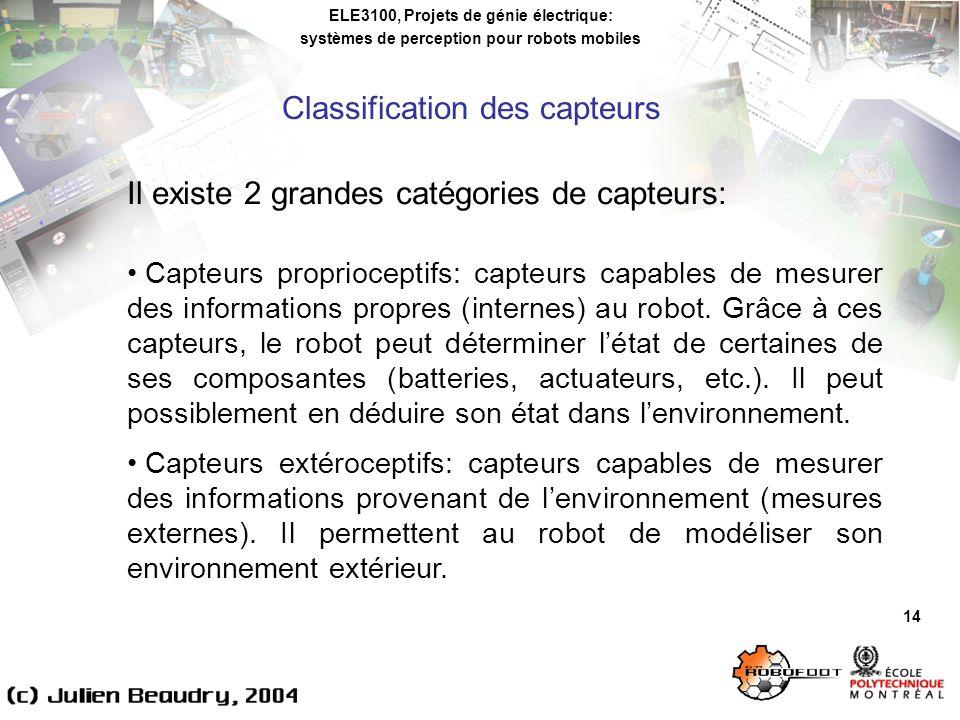ELE3100, Projets de génie électrique: systèmes de perception pour robots mobiles Classification des capteurs 14 Il existe 2 grandes catégories de capteurs: Capteurs proprioceptifs: capteurs capables de mesurer des informations propres (internes) au robot.