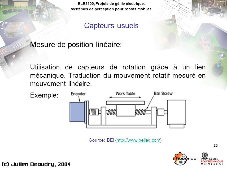 ELE3100, Projets de génie électrique: systèmes de perception pour robots mobiles 23 Mesure de position linéaire: Utilisation de capteurs de rotation grâce à un lien mécanique.