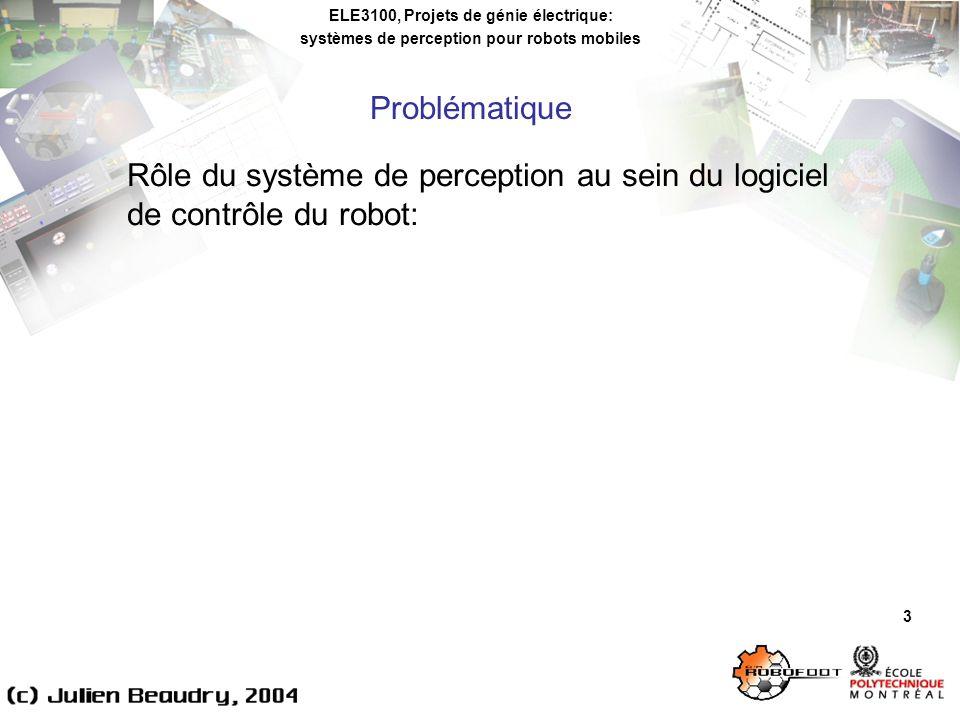 ELE3100, Projets de génie électrique: systèmes de perception pour robots mobiles Problématique 3 Rôle du système de perception au sein du logiciel de contrôle du robot: