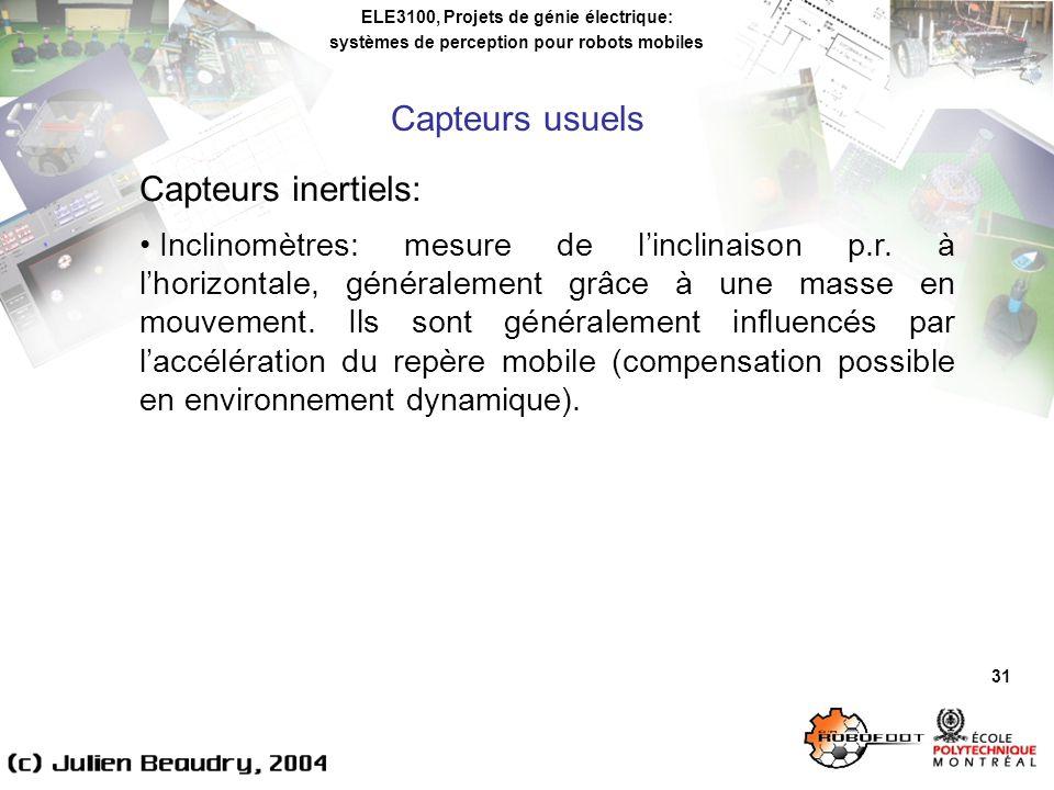 ELE3100, Projets de génie électrique: systèmes de perception pour robots mobiles 31 Capteurs inertiels: Inclinomètres: mesure de linclinaison p.r.