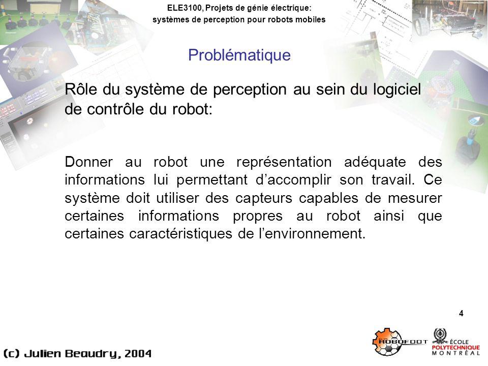 ELE3100, Projets de génie électrique: systèmes de perception pour robots mobiles Problématique 4 Rôle du système de perception au sein du logiciel de contrôle du robot: Donner au robot une représentation adéquate des informations lui permettant daccomplir son travail.