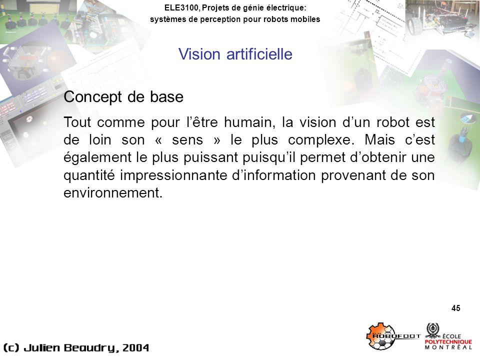 ELE3100, Projets de génie électrique: systèmes de perception pour robots mobiles Vision artificielle 45 Concept de base Tout comme pour lêtre humain, la vision dun robot est de loin son « sens » le plus complexe.