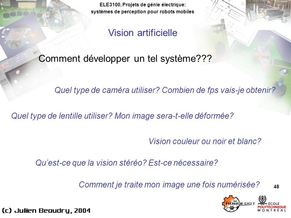 ELE3100, Projets de génie électrique: systèmes de perception pour robots mobiles Vision artificielle 48 Comment développer un tel système??.