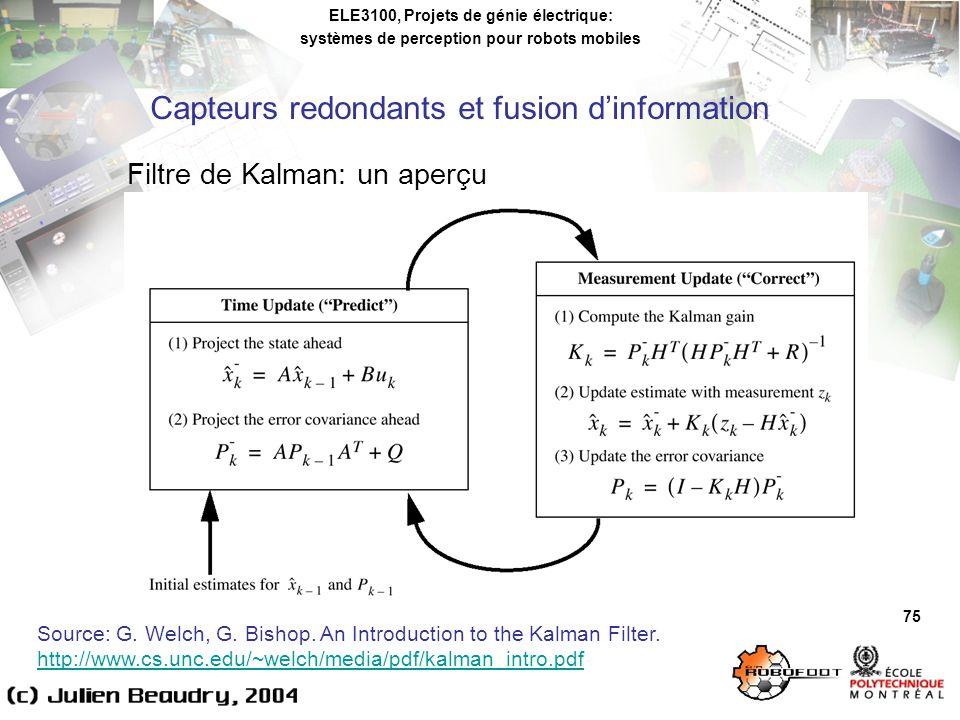 ELE3100, Projets de génie électrique: systèmes de perception pour robots mobiles Capteurs redondants et fusion dinformation 75 Filtre de Kalman: un aperçu Source: G.